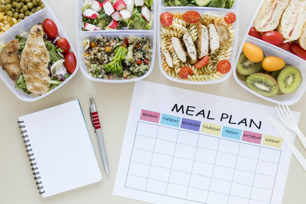 The Importance Of Meal Planning For Weight Loss